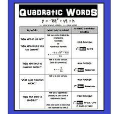How to solve a quadratic word problem