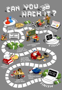 Illustration Roundup: March 2015 on Behance