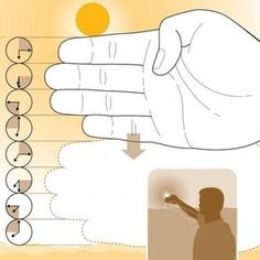 Truco para saber la hora con los dedos de la mano- puesta de sol
