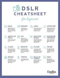 Photography Tips   DSLR Cheatsheet for Beginners