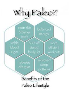 benefits of a paleo lifestyle