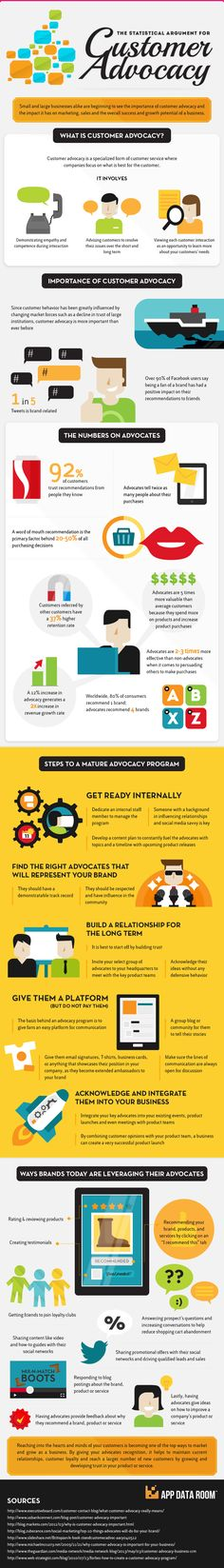 The Statistical Argument For Customer Advocacy   #infographic #CustomerAdvocacy #CustomerService #Business
