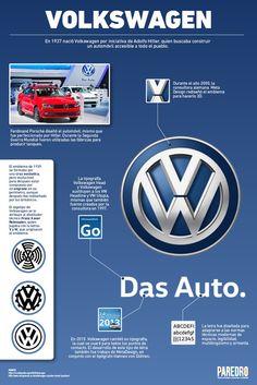 Volkswagen: últimos cambios en su Identidad Visual #infografia #design #marketing