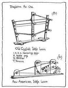 Inkle Loom Weaving Patterns - Bing Images