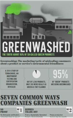 What not to do when greening your business ... http://terrachoice.com/wp-content/uploads/2011/11/GreenWashing_Infographic_Nov11.pdf