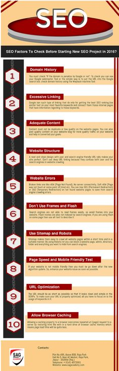 SEO factors to before starting new #SEO project in 2016?