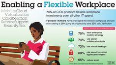 Enabling a Flexible Workplace: benefits