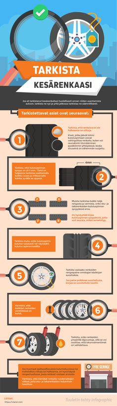 Infographic, Asia, Shopping, Infographics, Information Design, Visual Schedules