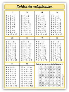 1000 images about id es pour math on pinterest for Revision table de multiplication