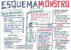 supersociologia | Esquemas Monstro