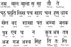 Symbols and Their Meanings | Original Sanskrit Words.