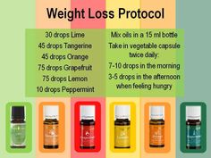 Young Living Essential Oils: Weight Loss www.youngliving.org/justinandpaige www.facebook.com/yljustinandpaige Member # 2206027