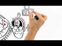 De onde vem as boas idéias? Saiba como surge a inovação