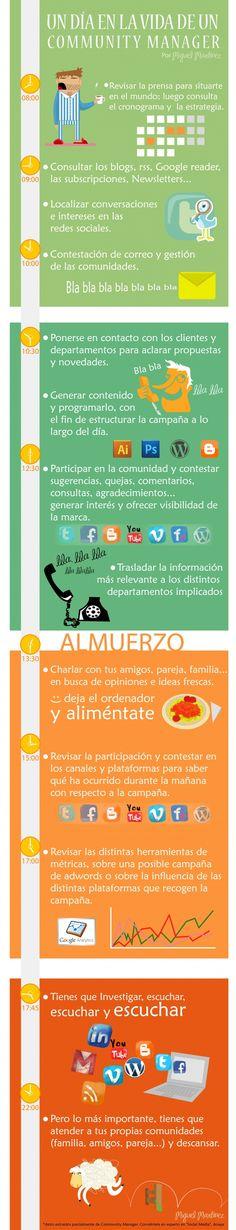 Un día en la vida de un community Manager #infografia #infographic #socialmedia :: Leer... http://infografiasmarketing.wordpress.com/2013/02/11/un-dia-en-la-vida-de-un-community-manager/