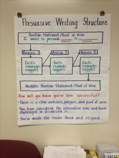 persuasive writing anchor chart teaching writing  persuasive writing anchor chart