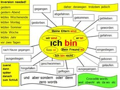 Study German, Learn German, German Grammar, German Words, Reflexive Verben, German Resources, Deutsch Language, Germany Language, German Language Learning