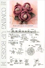 Diaryofacreativefanatic needlecrafts s s 13 trend coming up roses inDiaryofaCreativeFanatic: collection of rose tutorials - Salvabrani Col Crochet, Irish Crochet Patterns, Freeform Crochet, Crochet Diagram, Thread Crochet, Crochet Motif, Crochet Crafts, Diy Crafts, Crochet Bouquet