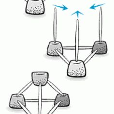 """Geodesic Gumdrops: Candy and Toothpick Architecture.  This hands-on activity shows you how to build basic architectural shapes out of toothpicks and gumdrops. Learners explore how different shapes are more stable than others, and are introduced to ideas about """"stretching and squashing""""--that is, about tension and compression."""