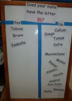 Does your name have the letter ___?? I have a card for each letter. Fun activity for letter recognition, letters in their names.