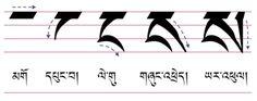 How to write the Tibetan script - chris fynn