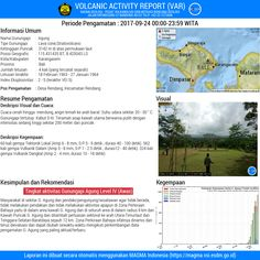 Dear guest & colleagues, please allow us to share the update information regarding volcanic activity of mount Agung in Karangasem regency, Bali!  At the moment the situation in the other area, beside certain part of Karangasem regency are normal! Peoples around the mount-slope - dangerous area has been evacuated to the safe area, some of them stay in their family or relatives in Denpasar & other safe area in Bali. We are all pray for the best & prepare for the worst at the moment.