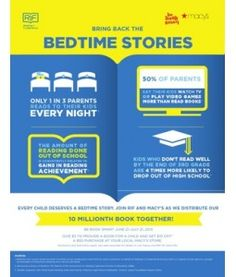 Bedtime Stories Infographic