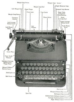 typewriter diagram - Google Search