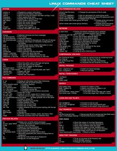 Linux commands cheat sheet in a well formatted image and pdf file. Command are categorized in different sections for the ease of better understanding.
