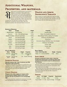 DnD 5e Homebrew — Weapons, Properties, Materials by CreepOshiri