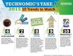 Here are Technomic's predictions for what will be hot in 2015