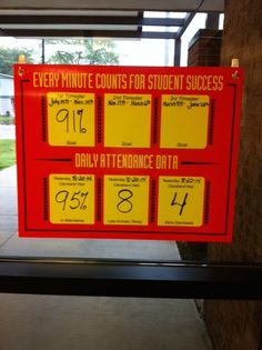 After seeing a previous pin showing how a school displays attendance data, I… Attendance Display, Attendance Incentives, Attendance Board, Attendance Tracker, Student Attendance, Attendance Ideas, School Leadership, Educational Leadership, School Social Work