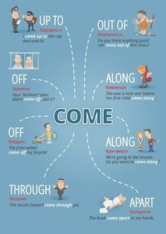 For Your English - For Your Future English Prepositions, English Idioms, English Phrases, English Vocabulary, English Tips, English Fun, English Study, English Lessons, French Lessons