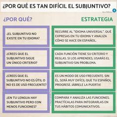 Spanish Lessons Online, Spanish Grammar, Theory, Exercises, Spanish, Amor, Spanish Classroom Activities, Spanish Classroom, Students