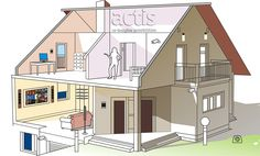 Actis provides smart home solutions to clients. These solutions help transform your home environment, making it more comfortable, convenient, and entertaining.