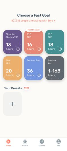 Zero Fasting - The World's Most Popular Fasting App What Is Autophagy, Healthy Life, Healthy Living, Knowledge Is Power, Most Popular, Gut Health, People Around The World, Helping People, Make It Simple