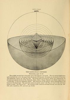 The earliest cosmologies; the universe as pictu...