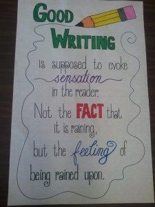 For my Creative Writing class - or for anyone that needs to know this.