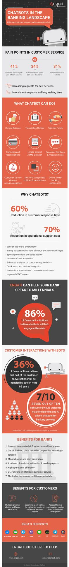 Chatbot for banking landscape - Chatbot - The Chatbot Device which help to provide customer service in - Chatbot for banking landscape English Opposite Words, Learn English Words, English Study, English Lessons, English Vocabulary, English Grammar, English Language, English Speech, English Phrases
