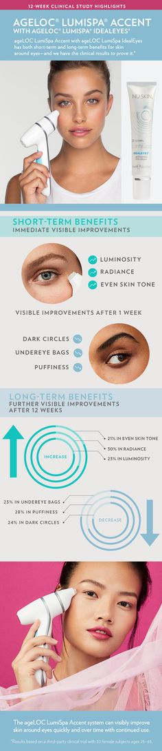 Looking for a easy skincare routines, you need to have a look at our Lumispa! Has been voted as the best skincare products in the world. Nu Skin Ageloc, Under Eye Puffiness, Dark Circles Under Eyes, Under Eye Bags, Spot Treatment, Beauty Magazine, Even Skin Tone, Bright Eyes, All About Eyes