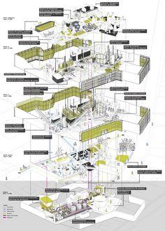 Proyecto del mes: Irene Ayala > Laboratorio de gestión de alimentos en Madrid | HIC Arquitectura