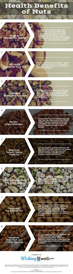 Health Benefits of Nuts #Infographic #Food #Health