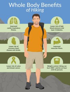Treat your whole body to healthy benefits on a hiking trail - Health Benefits of Hiking Hiking Tips, Camping And Hiking, Backpacking Tips, Hiking Gear, Hiking Training, Hiking Checklist, Hiking Backpack, Yoga, Health Benefits