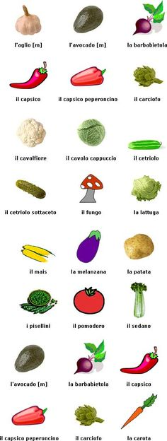 Learning Italian Language ~ foods