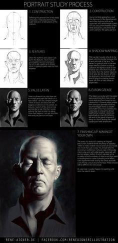 portrait study process