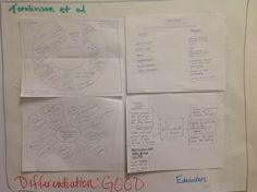 Thinking about differentiation