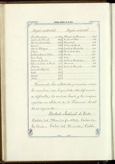 Catálogo de los monumentos históricos y artísticos de la provincia de Albacete [Manuscrito] formado en virtud de R.O. de 31 de marzo de 1911 / por Rodrigo Amador de los Ríos. T. 1: Texto. -- 929 p. ms. sobre papel pautado enmarcado por orla decorativa modernista. http://aleph.csic.es/F?func=find-c&ccl_term=SYS%3D001359447&local_base=MAD01