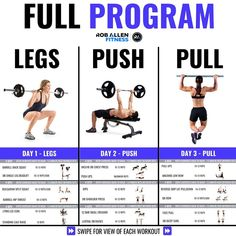 Here's a sample of 3 full workouts if you're looking for a 3 day split. Idea… Here's a sample of 3 full workouts if you're looking for a 3 day split. Ideally you would do each day a week… Continue Reading → Push Pull Workout Routine, Push Pull Legs Workout, Leg Workout Plan, Push Workout, Workout Splits, Leg Day Workouts, Workout Routines For Women, Weight Training Workouts, Fit Board Workouts