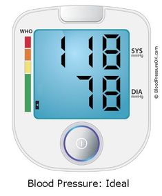 Blood Pressure 118 over 78 - what do these values mean?