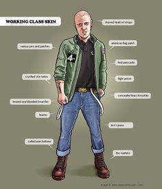 Working Class Skinheads
