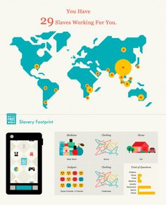 How many slaves work for you? Find out at www.slaveryfootprint.org